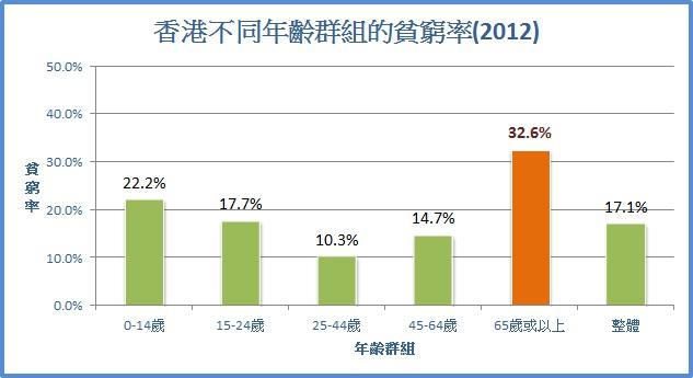 chart(2012)